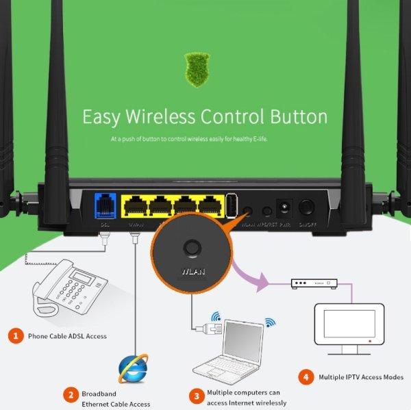 Tenda D305 Modem&Routeur Adsl2+ 300Mbps image#01
