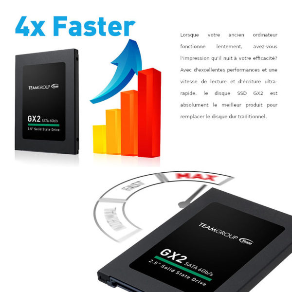 SSD TEAMGROUP GX2 512GB 2.5 Sata 6Gb s image #02